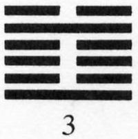 Hexagram 3