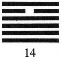 hexagram 14