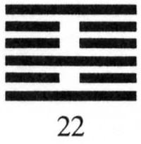 Hexagram 22
