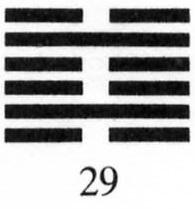 Hexagram 29
