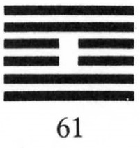 Hexagram 61